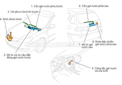 rửa kính xe ô tô đúng cách