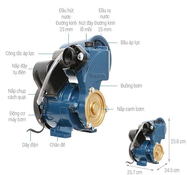 cấu tạo máy bơm tăng áp rửa xe