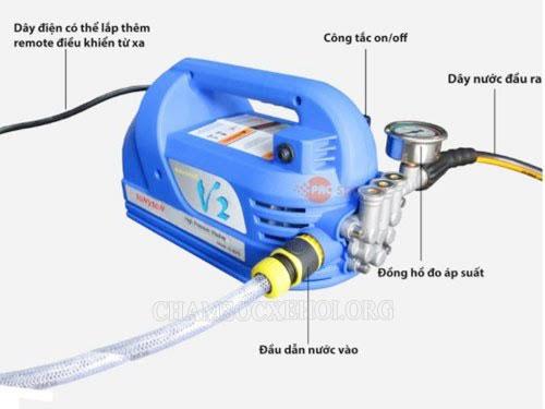 máy rửa xe mini không lên nước