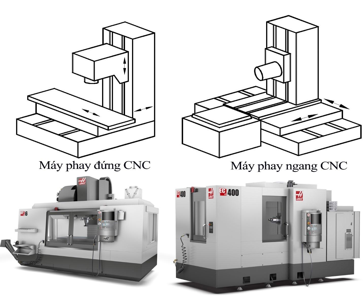 may-phay-cnc-2020