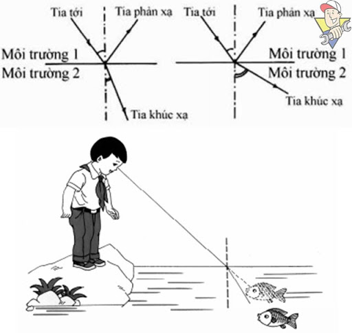 the-nao-la-khuc-xa