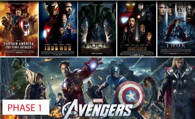Những siêu phẩm Marvel bạn sẽ được xem trong giai đoạn 1