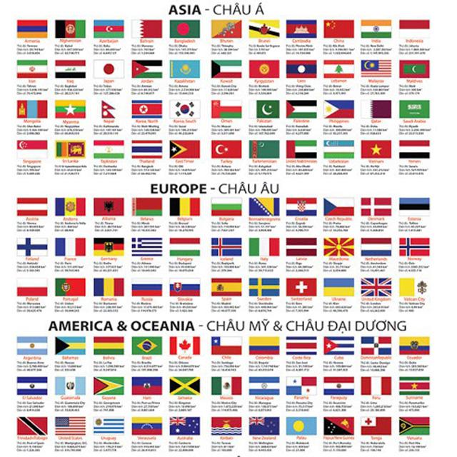 thế giới có bao nhiêu quốc gia